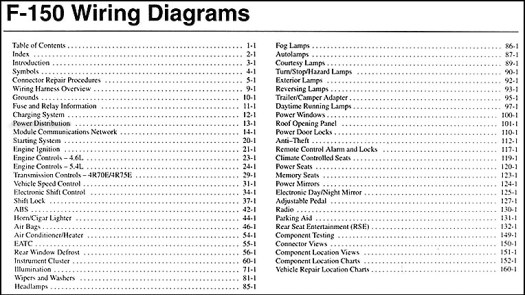 Ford F150 Parts Diagram 2003 Periodic Diagrams Science