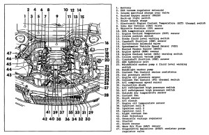 Audi A4 Engine Parts Diagram | Automotive Parts Diagram Images
