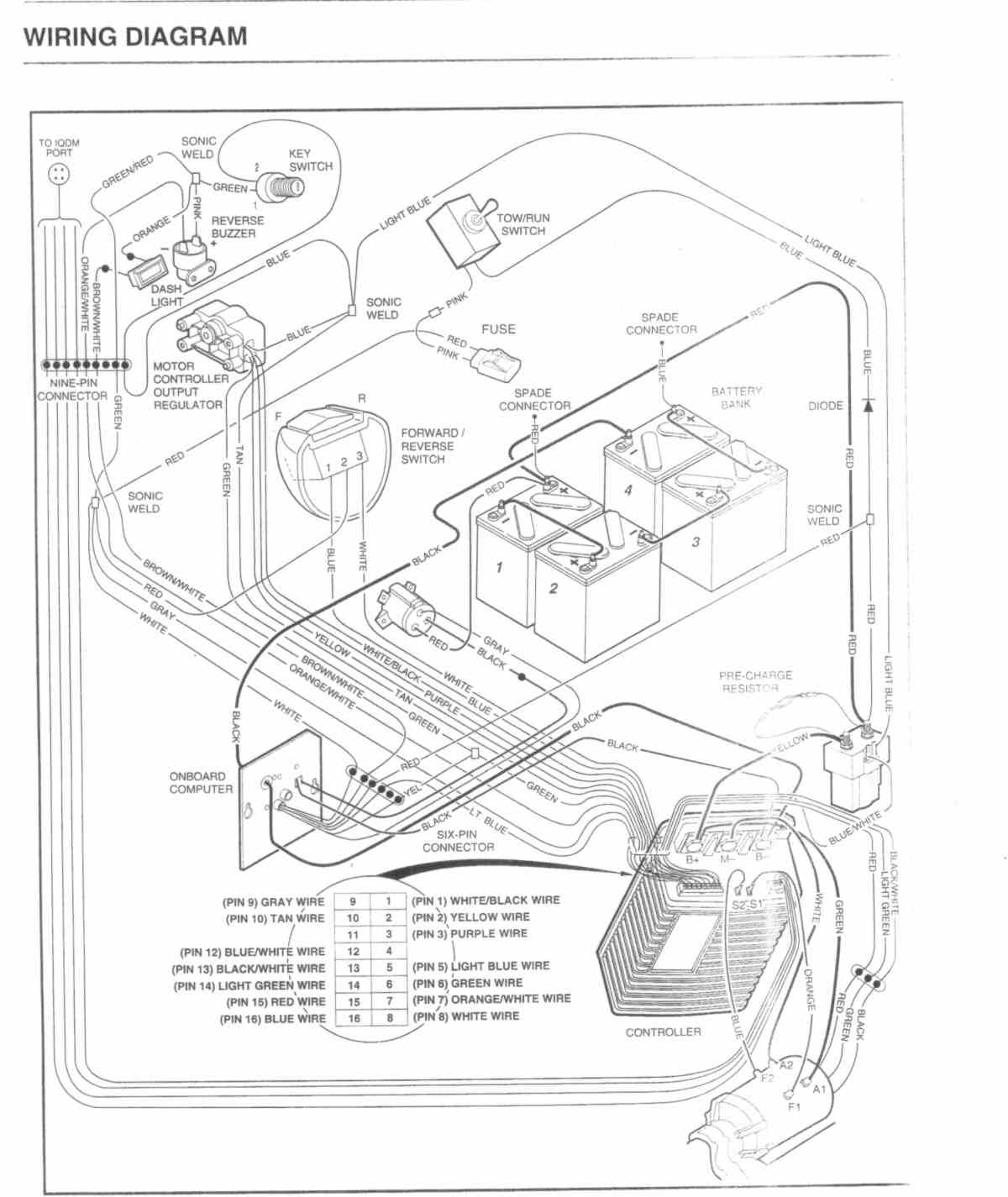 Ez Go Golf Cart Parts Diagram