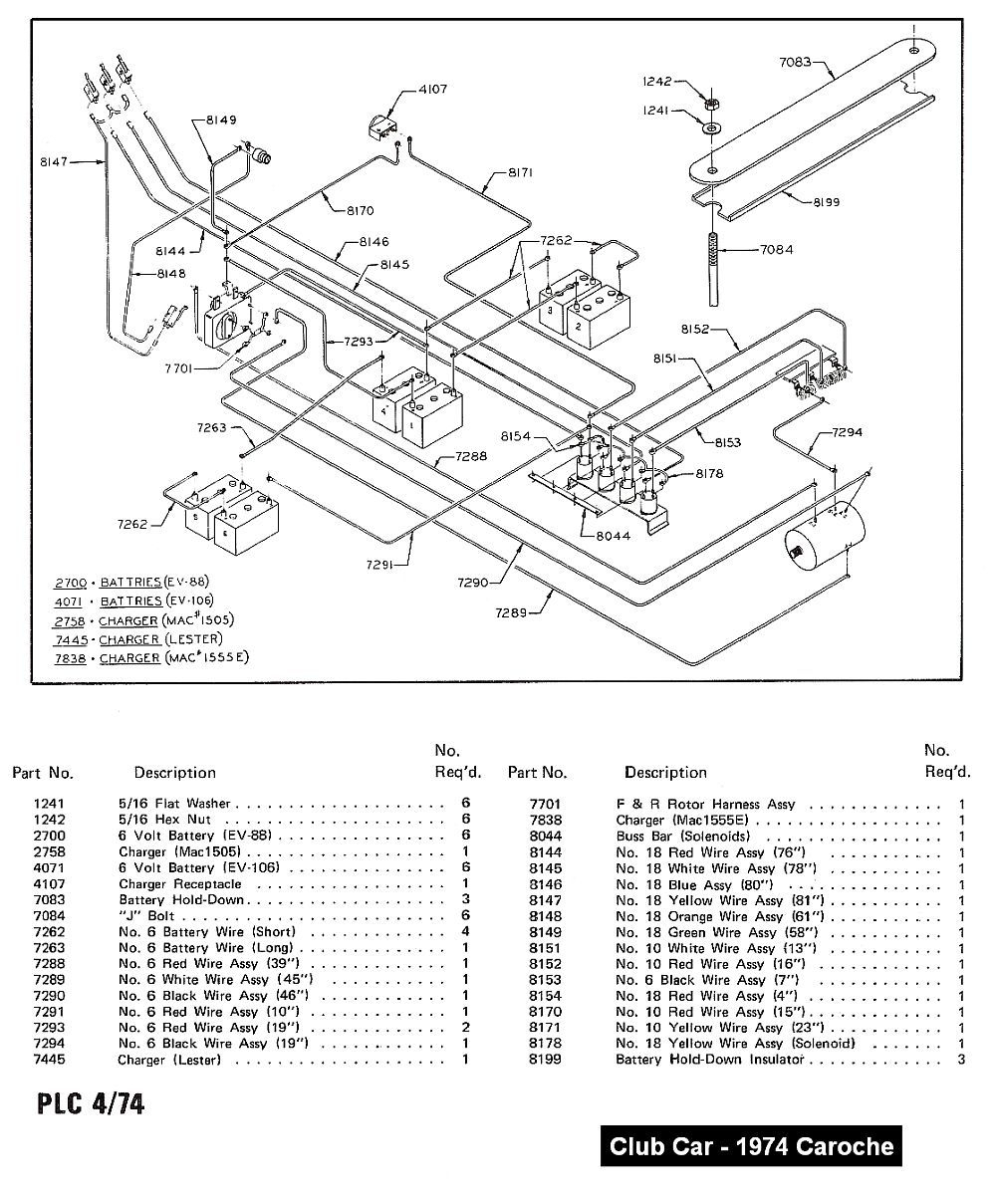WRG-0526] Club Car Wiring Diagram 01 on 1982 jeep wiring diagram, 1982 club car battery, 1999 club car battery diagram, 1982 club car accessories, 1982 toyota wiring diagram, 98 club car parts diagram, club car precedent parts diagram, golf car wiring diagram, 1992 club car parts diagram, 1982 husqvarna wiring diagram, club car electric motor diagram, 1982 gmc wiring diagram, 1982 harley davidson wiring diagram, 1982 club car steering, 1982 club car parts list,