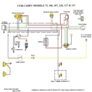 Cub Cadet Lt1045 Parts Diagram | Automotive Parts Diagram
