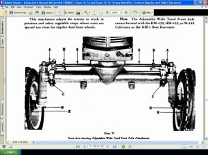 Farmall Super A Parts Diagram | Automotive Parts Diagram