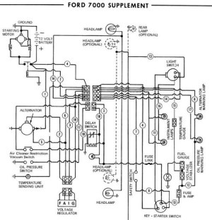 Ford 5000 Tractor Parts Diagram | Automotive Parts Diagram
