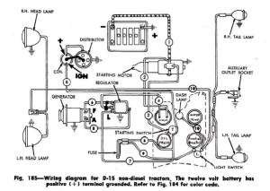Ford Tractor 4610 Parts Diagram | Tractor Parts Diagram