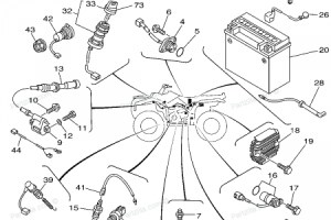Yamaha Grizzly 660 Parts Diagram | Automotive Parts