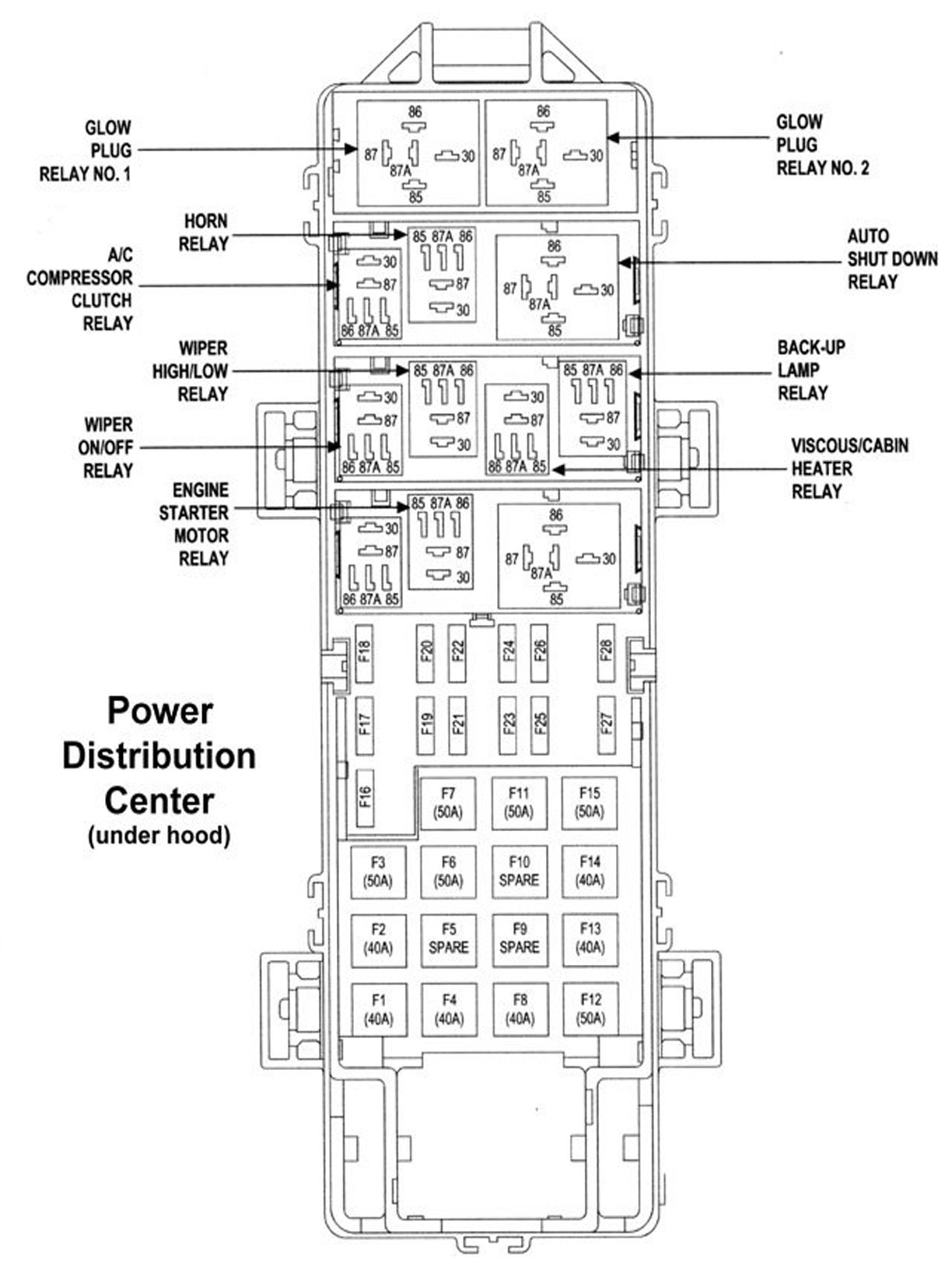 Jeep Grand Cherokee Zj Fuse Box Diagram