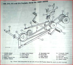 John Deere 210 Parts Diagram | Automotive Parts Diagram Images