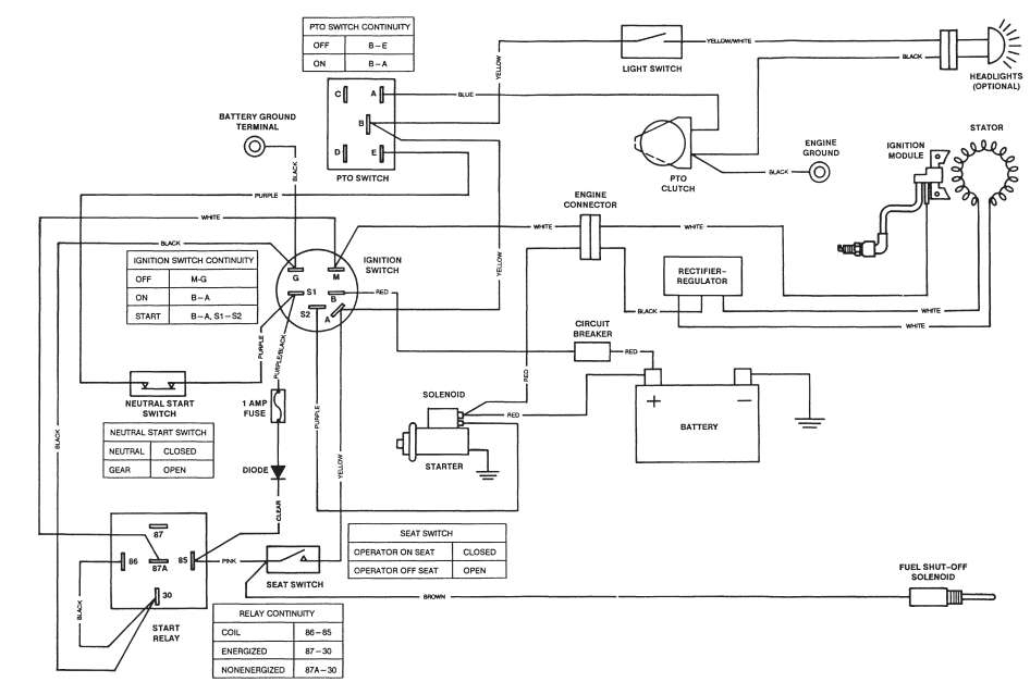 john deere stx 38 wiring diagram wiring diagram and fuse box diagram pertaining to john deere stx38 parts diagram?resize\=665%2C441\&ssl\=1 john deere f925 wire diagram only wiring diagrams wiring diagram rx95 at n-0.co