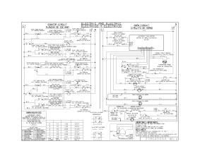 Kenmore 90 Series Dryer Parts Diagram | Automotive Parts Diagram Images