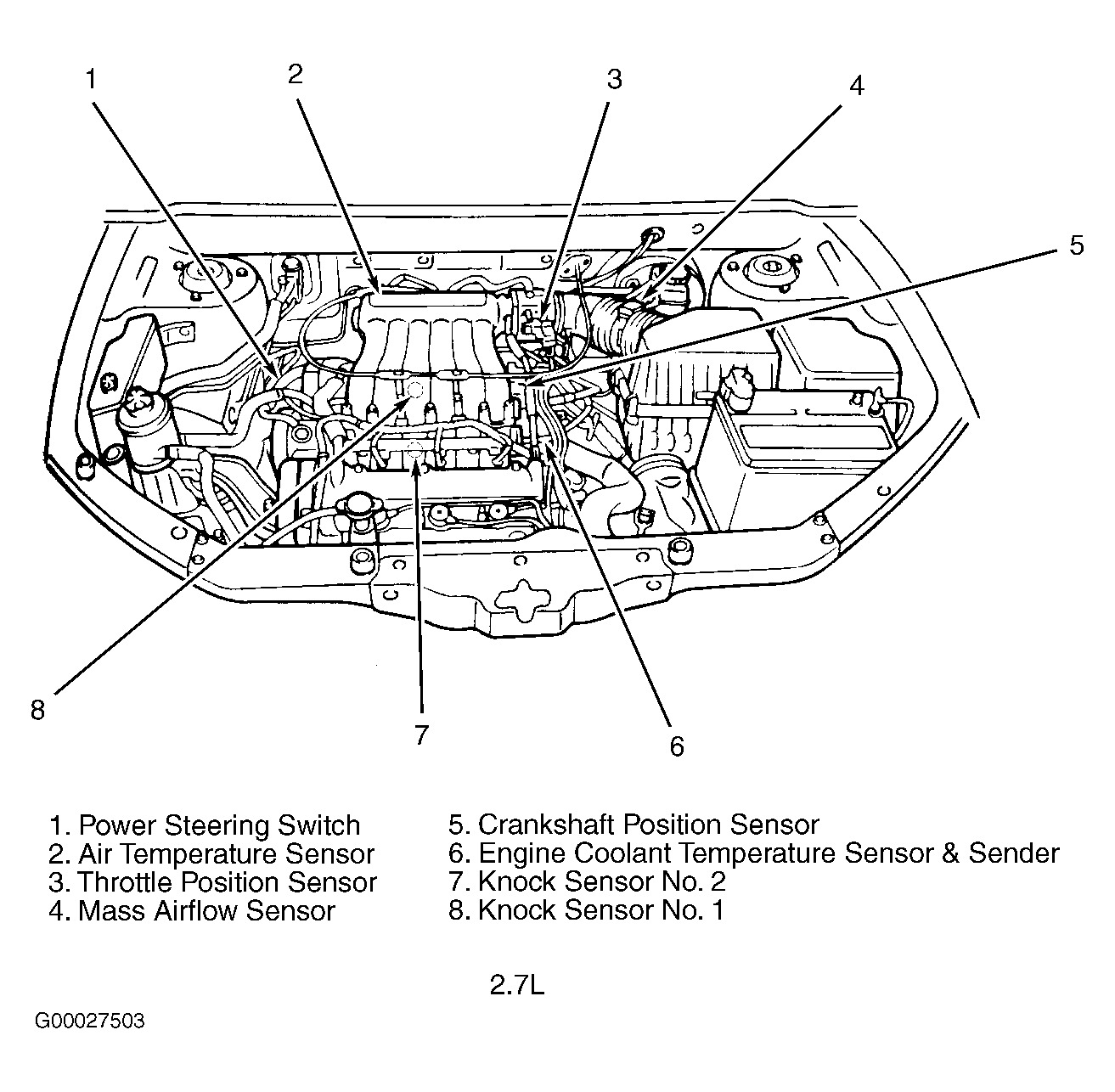 4 3l Vortec Engine Component Diagram