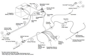 Fisher Snow Plow Parts Diagram | Automotive Parts Diagram