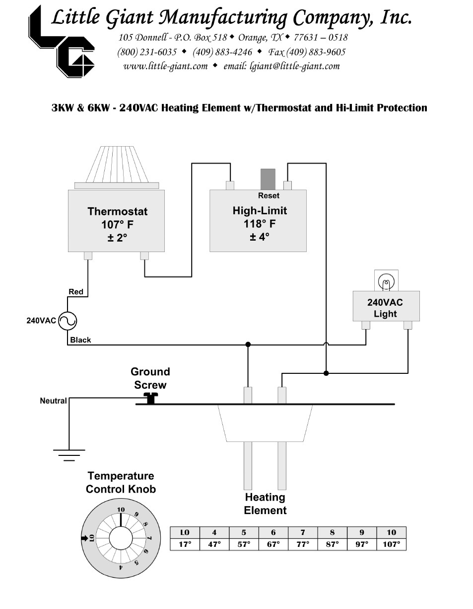 pool light transformer wiring diagram to current transformer within ao smith pool pump motor parts diagram dl1056 wiring diagram dolgular com