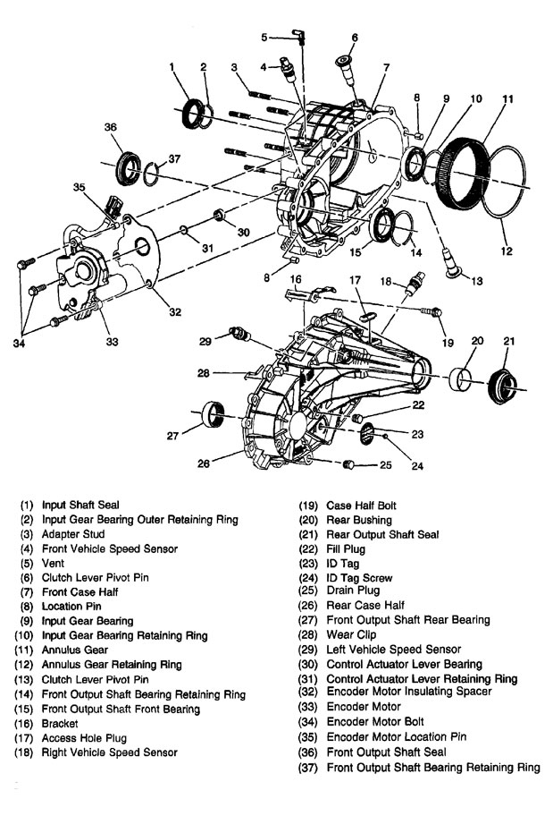 1999 Gmc Transfer Case Diagram