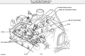 2005 Dodge Dakota Parts Diagram | Automotive Parts Diagram