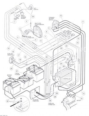 Club Car Golf Cart Parts Diagram | Automotive Parts