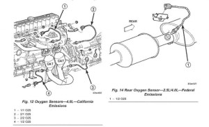 2000 Jeep Grand Cherokee Engine Diagram | Automotive Parts