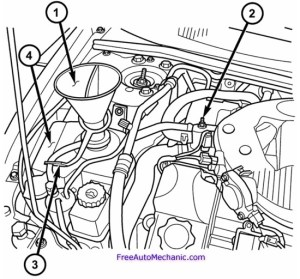 2004 Chrysler Sebring Engine Diagram | Automotive Parts