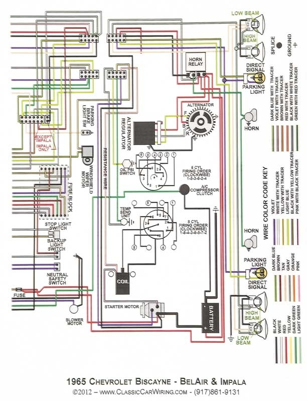 1965 chevrolet impala parts literature multimedia literature with regard to 2002 chevy impala engine diagram?resize\\\=612%2C800\\\&ssl\\\=1 2002 chevy tracker wiring diagram 2002 wirning diagrams light switch diagram 1960 chevy pickup at soozxer.org