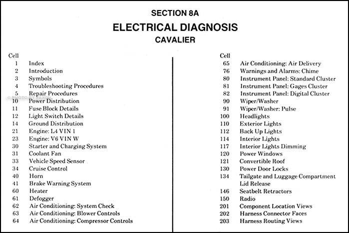 2002 Cavalier Ignition Wiring Diagram Somurich com