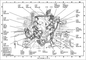 1986 Ford F150 Engine Diagram | Automotive Parts Diagram