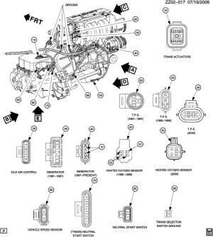 99 SATURN SL2 ENGINE DIAGRAM  Auto Electrical Wiring Diagram