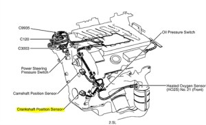 2000 Mercury Cougar Engine Diagram | Automotive Parts