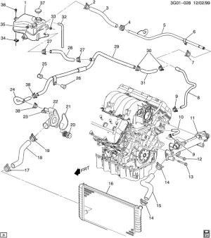 2001 Oldsmobile Aurora Engine Diagram | Automotive Parts