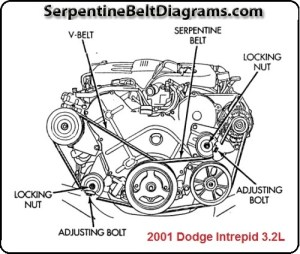 2002 Dodge Intrepid Engine Diagram | Automotive Parts Diagram Images
