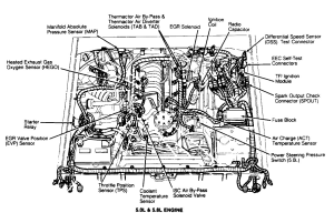 2004 Ford F150 Engine Diagram | Automotive Parts Diagram