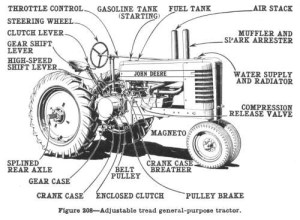 John Deere 2 Cylinder Engine Diagram | Automotive Parts