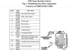 96 Jeep Cherokee Engine Diagram | Automotive Parts Diagram