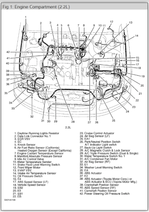 1999 Toyota Camry Engine Diagram | Automotive Parts