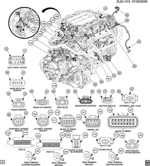 2008 Saturn Vue Engine Diagram | Automotive Parts Diagram