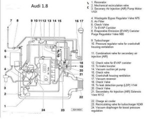 Audi A4 18 T Engine Diagram | Automotive Parts Diagram Images