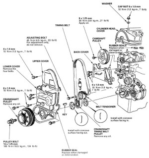 99 Honda Civic Engine Diagram | Automotive Parts Diagram