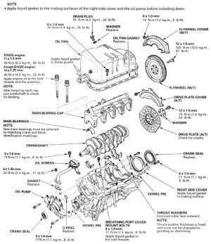 1995 Honda Civic Engine Diagram | Automotive Parts Diagram