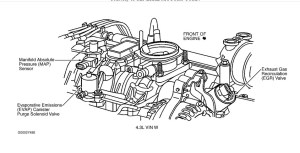 2000 Chevy Blazer Engine Diagram | Automotive Parts
