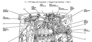 Check Engine Light And Transmission Problems: I Also Have