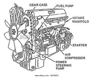 Detroit Diesel Series 60 Engine Diagram | Automotive Parts