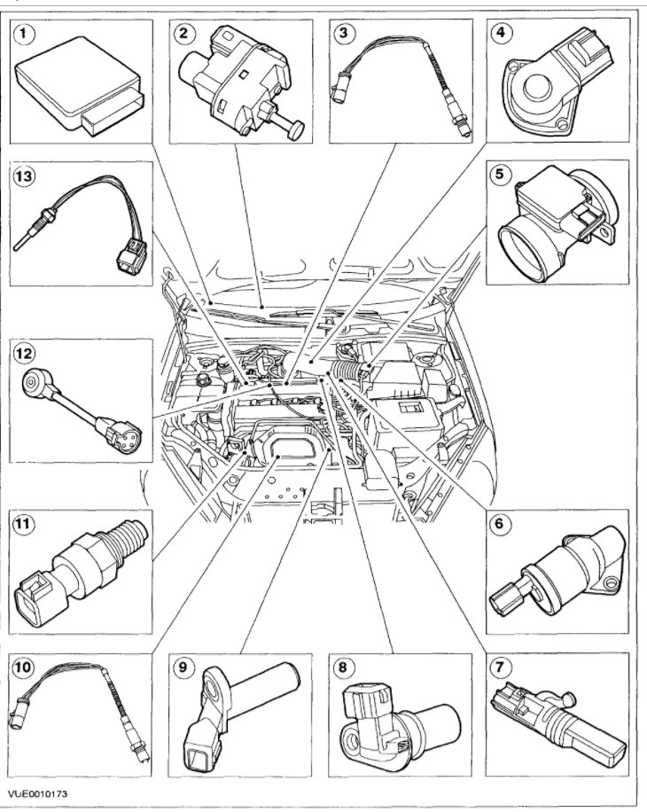 Diagram 2001 Ford Focus Engine Diagram Automotive Parts Diagram