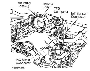 2005 Dodge Durango Engine Diagram | Automotive Parts