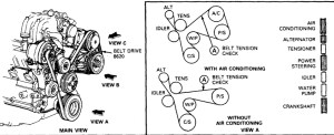 2003 Ford Ranger Engine Diagram | Automotive Parts Diagram