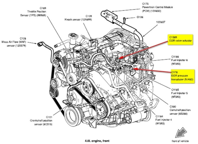 1994 ford explorer 4 0 engine screw diagram  center wiring