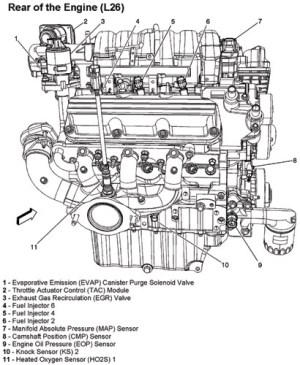 Gm 3800 V6 Engines: Servicing Tips in 2000 Buick Century