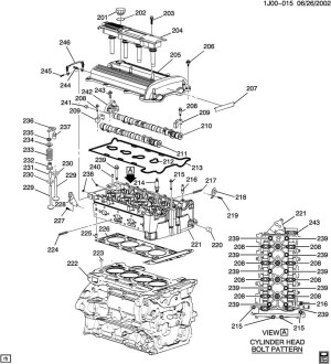 2004 Chevy Cavalier Engine Diagram | Automotive Parts