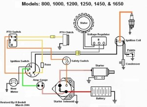 20 Hp Kohler Engine Wiring Diagram | Automotive Parts