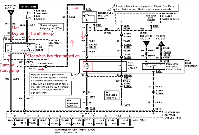here is an example of 2003 ford f150 wiring diagram wiring diagram with 1999 ford f150 engine diagram?resize=665%2C451&ssl=1 1999 ford f150 trailer wiring diagram wiring diagram Basic Electrical Wiring Diagrams at readyjetset.co