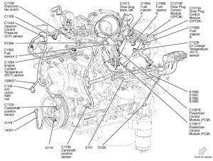 Ford 73 Diesel Engine Diagram | Automotive Parts Diagram