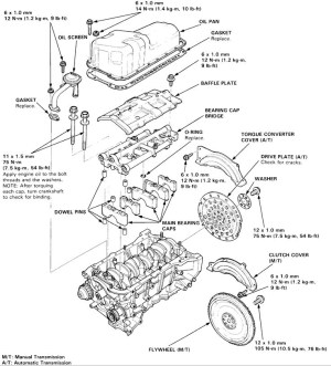 Honda Civic 2005 Engine Diagram | Automotive Parts Diagram