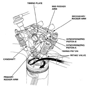 94 Honda Accord Engine Diagram | Automotive Parts Diagram